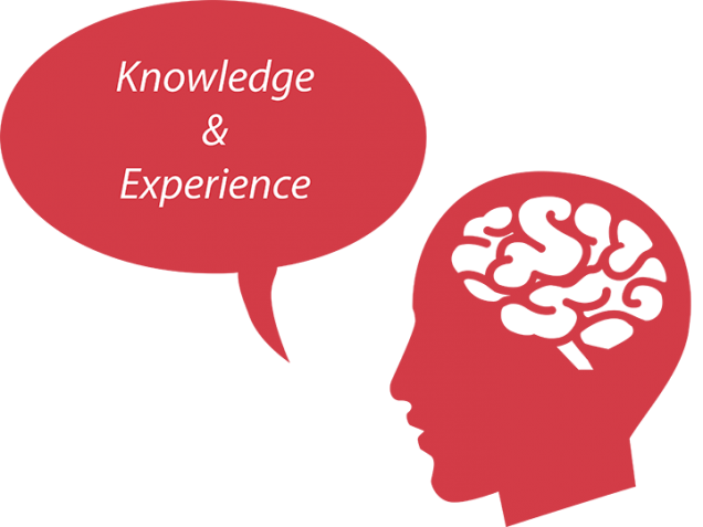 a comparison of learned knowledge and personal experience The theory of experiential learning (tel) helps provide an understanding of how individuals through the interpretation process transform experience  the experiential learning theory was originally developed by david kolb [3] kolb's model expanded on the idea of learning through discovery and.