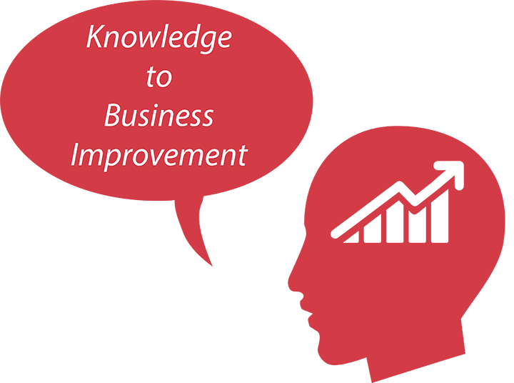 knowledge to business improvement