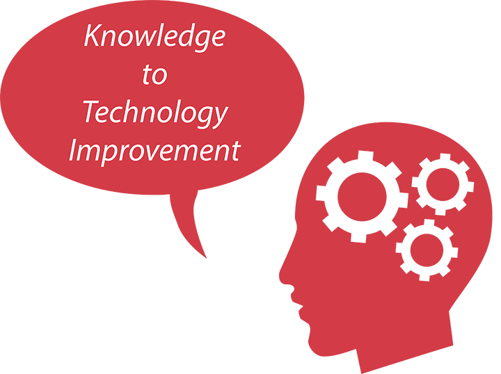 knowledge to technology improvement